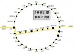 J9015 中央線