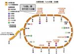 J9020 大阪環狀線