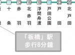 J9024 埼京線