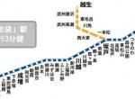 J9024 東武東上線