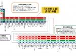 J9027 東武伊勢崎線