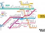 J9033 東急東横線