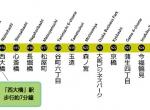 J9074 長堀鶴見緑地線