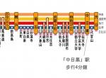 J9090 東急東橫線