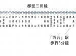 J9105 都営三田線